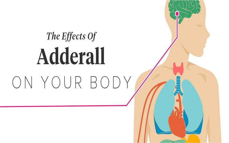 Adderalll online : Uses, Side effects , Dosage - Rehabilative.com